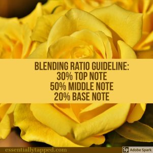 blending guideline